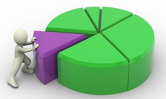 Quy định về hình thức chào bán cổ phần của công ty cổ phần