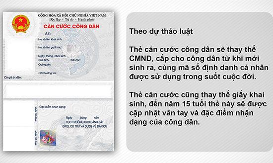 Mẫu đơn xin cấp lại CMND, đơn xin cấp lại thẻ căn cước mới nhất